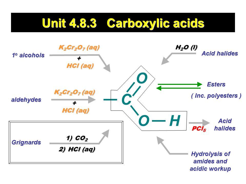 K 2 Cr 2 O 7 (aq) + HCl (aq) Unit 4.8.3 Carboxylic acids 1 o alcohols O O C H aldehydes K 2 Cr 2 O 7 (aq) + HCl (aq) Grignards 1)CO 2 2)HCl (aq) Acid halides H 2 O (l) Esters ( Inc.