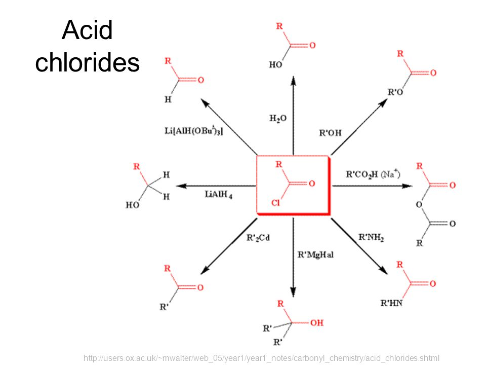Acid chlorides http://users.ox.ac.uk/~mwalter/web_05/year1/year1_notes/carbonyl_chemistry/acid_chlorides.shtml