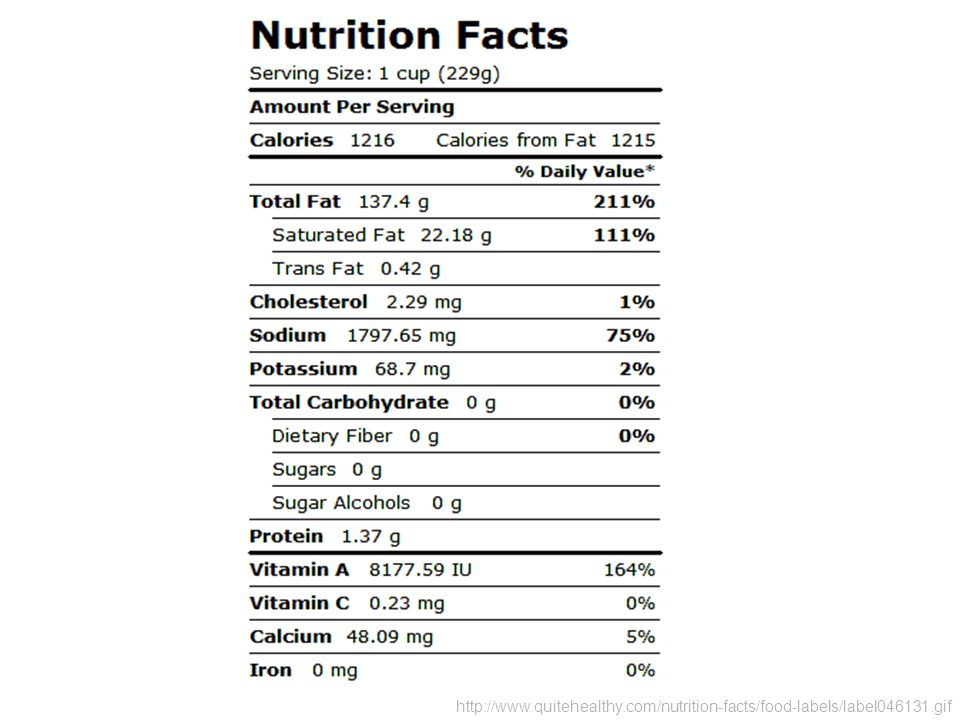 http://www.quitehealthy.com/nutrition-facts/food-labels/label046131.gif
