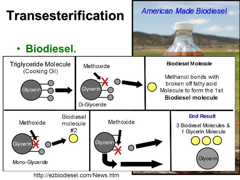 Biodiesel.Transesterification http://ezbiodiesel.com/News.htm