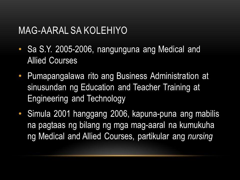 MAG-AARAL SA KOLEHIYO Sa S.Y. 2005-2006, nangunguna ang Medical and Allied Courses Pumapangalawa rito ang Business Administration at sinusundan ng Edu