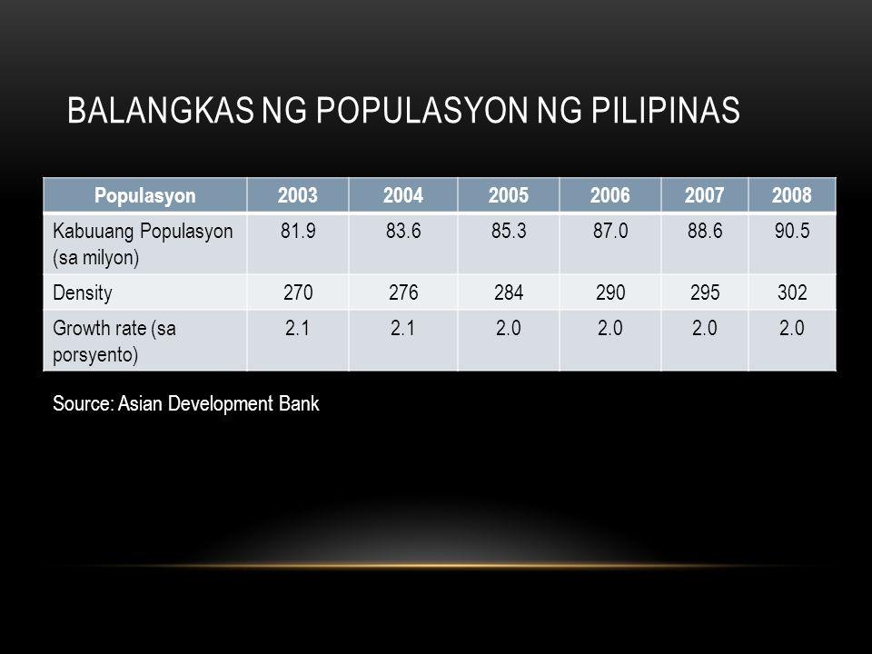 BALANGKAS NG POPULASYON NG PILIPINAS Populasyon200320042005200620072008 Kabuuang Populasyon (sa milyon) 81.983.685.387.088.690.5 Density27027628429029