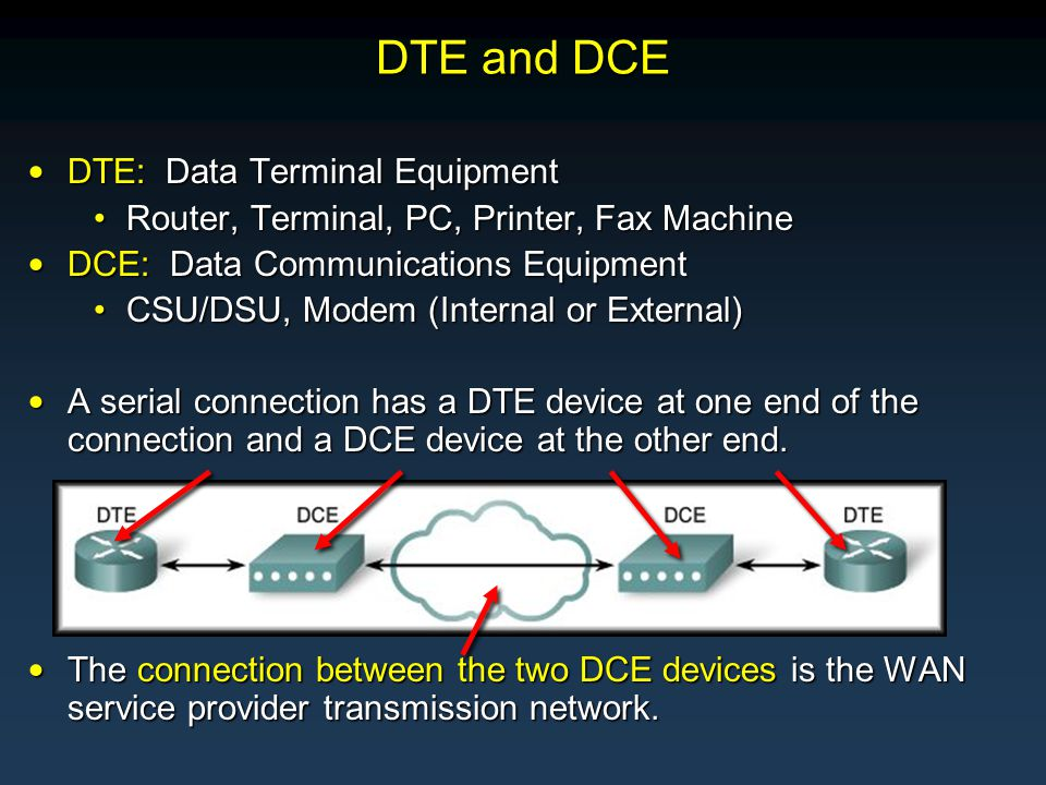 DTE: Data Terminal Equipment DTE: Data Terminal Equipment Router, Terminal, PC, Printer, Fax MachineRouter, Terminal, PC, Printer, Fax Machine DCE: Data Communications Equipment DCE: Data Communications Equipment CSU/DSU, Modem (Internal or External)CSU/DSU, Modem (Internal or External) A serial connection has a DTE device at one end of the connection and a DCE device at the other end.