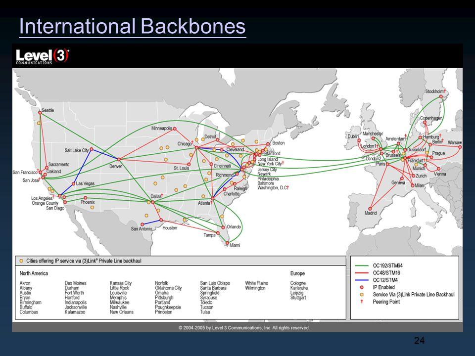 24 International Backbones International BackbonesInternational BackbonesInternational Backbones