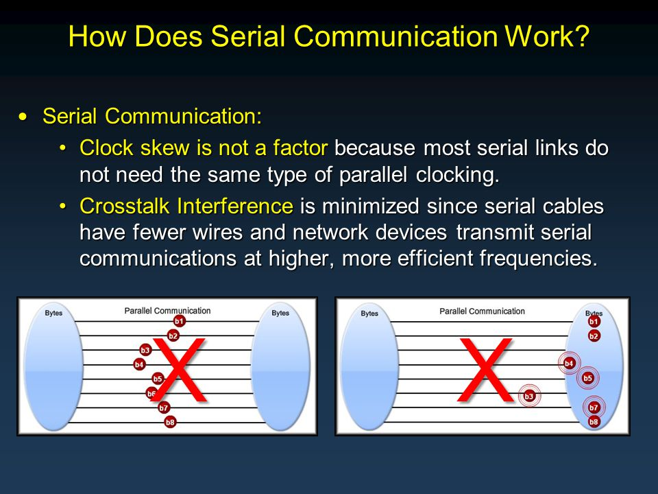 How Does Serial Communication Work.