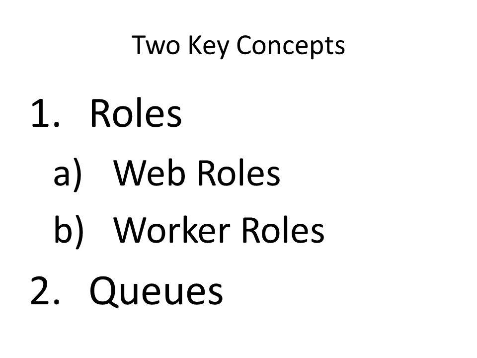 Two Key Concepts 1.Roles a)Web Roles b)Worker Roles 2.Queues