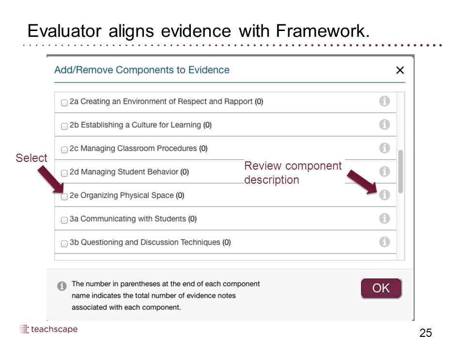 Evaluator aligns evidence with Framework. 25 Review component description Select