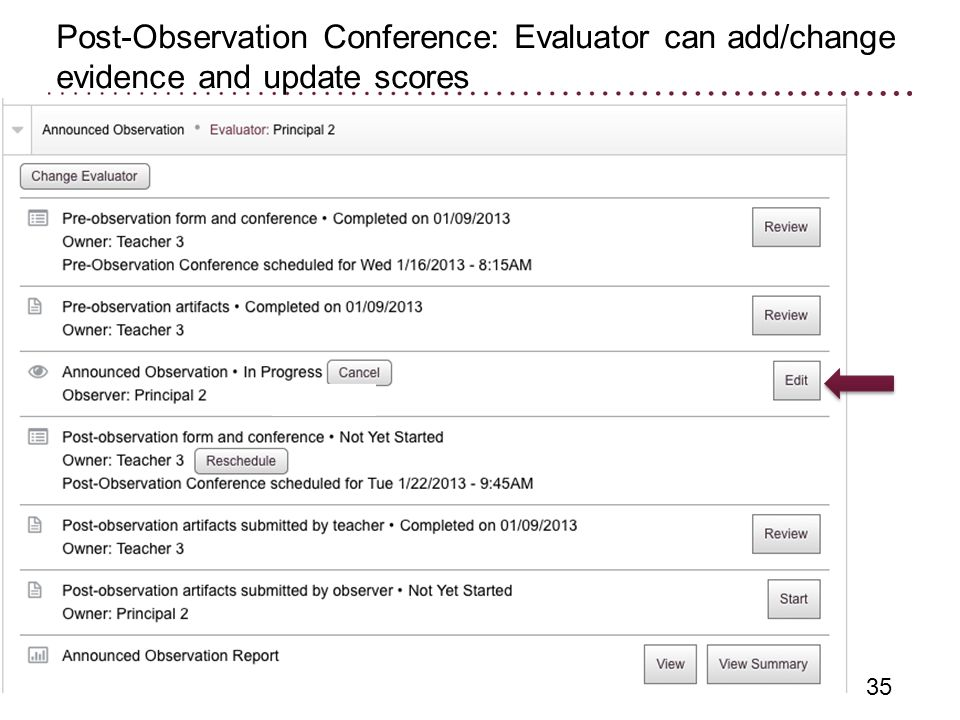 Post-Observation Conference: Evaluator can add/change evidence and update scores 35