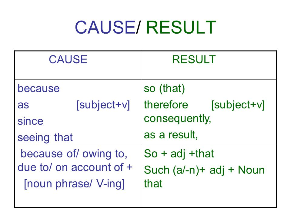 CAUSE/ RESULT CAUSE RESULT because as [subject+v] since seeing that so (that) therefore [subject+v] consequently, as a result, because of/ owing to, d