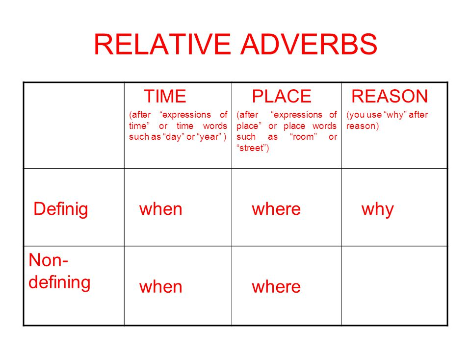 """RELATIVE ADVERBS TIME (after """"expressions of time"""" or time words such as """"day"""" or """"year"""" ) PLACE (after """"expressions of place"""" or place words such as"""