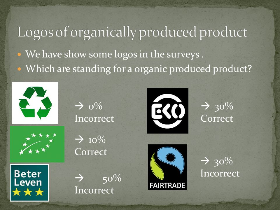 We have show some logos in the surveys. Which are standing for a organic produced product.