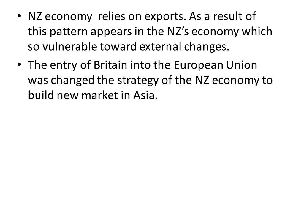 NZ economy relies on exports.