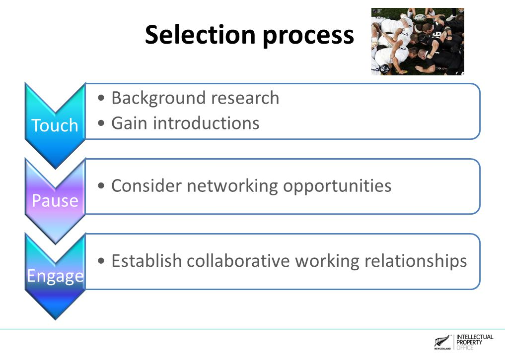 Selection process Touch Background research Gain introductions Pause Consider networking opportunities Engage Establish collaborative working relation