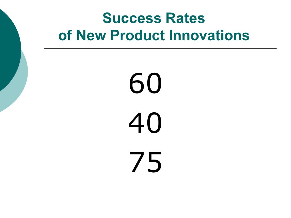 Success Rates of New Product Innovations