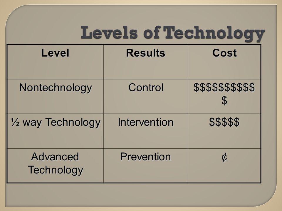 LevelResultsCostNontechnologyControl $$$$$$$$$$ $ ½ way Technology Intervention$$$$$ Advanced Technology Prevention¢
