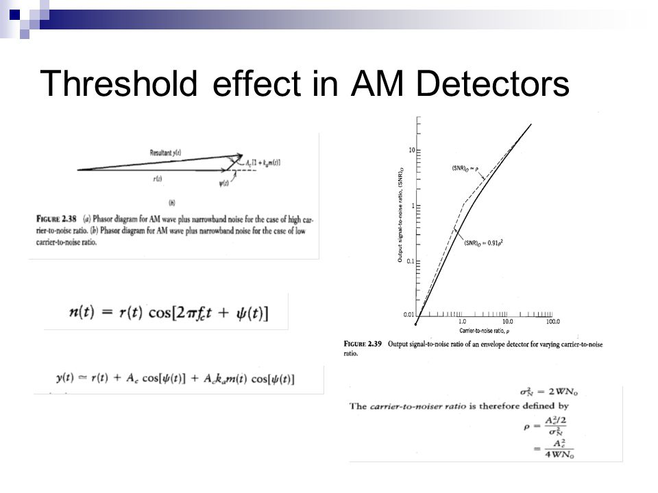 Threshold effect in AM Detectors