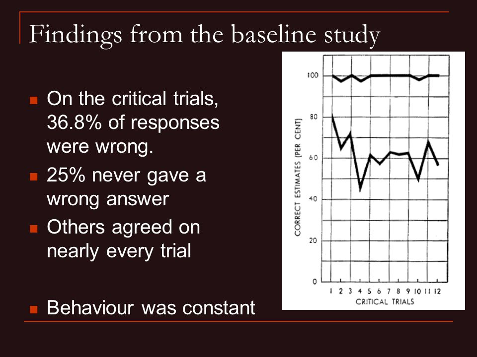 Findings from the baseline study On the critical trials, 36.8% of responses were wrong.