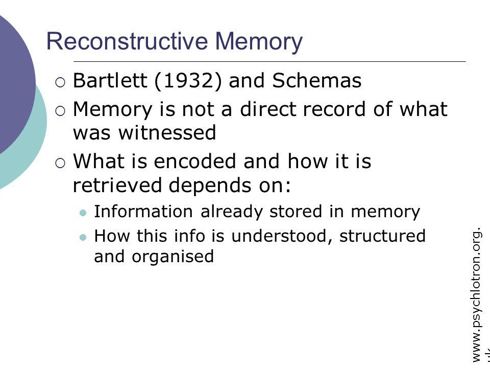 7/7 Bombings evidence of false memories