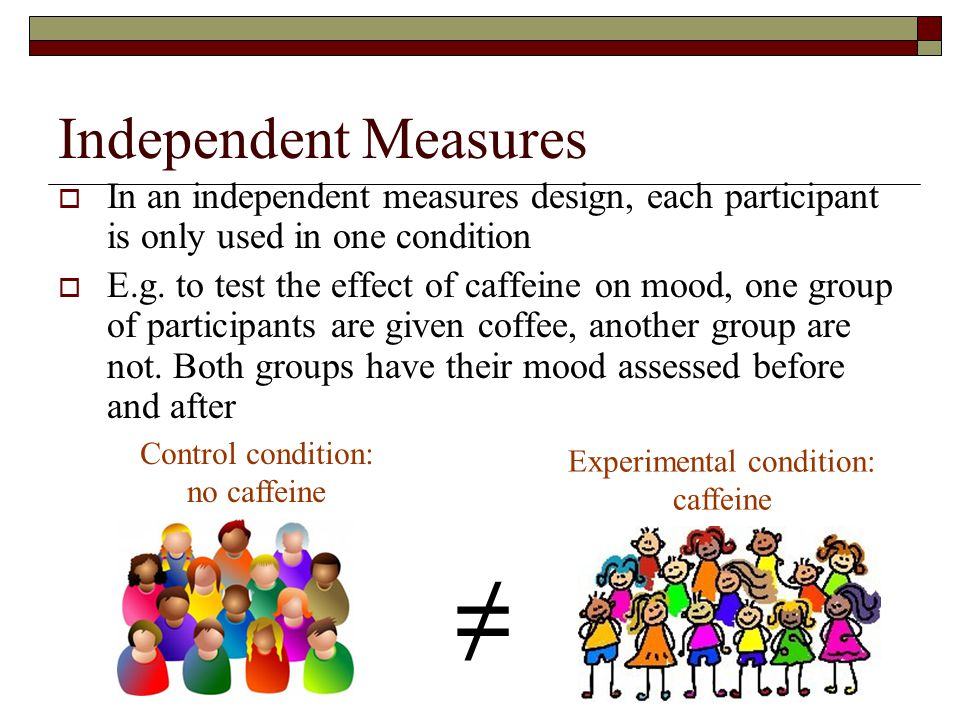 Independent Measures  In an independent measures design, each participant is only used in one condition  E.g. to test the effect of caffeine on mood