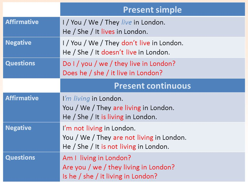 Present simple Affirmative I / You / We / They live in London.