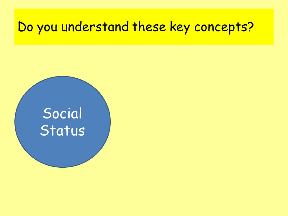 Do you understand these key concepts? Social Status