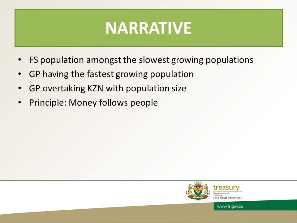 NARRATIVE FS population amongst the slowest growing populations GP having the fastest growing population GP overtaking KZN with population size Principle: Money follows people