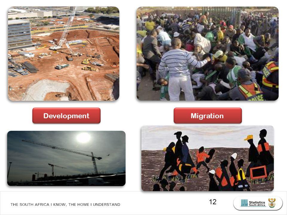 Migration 12 Development