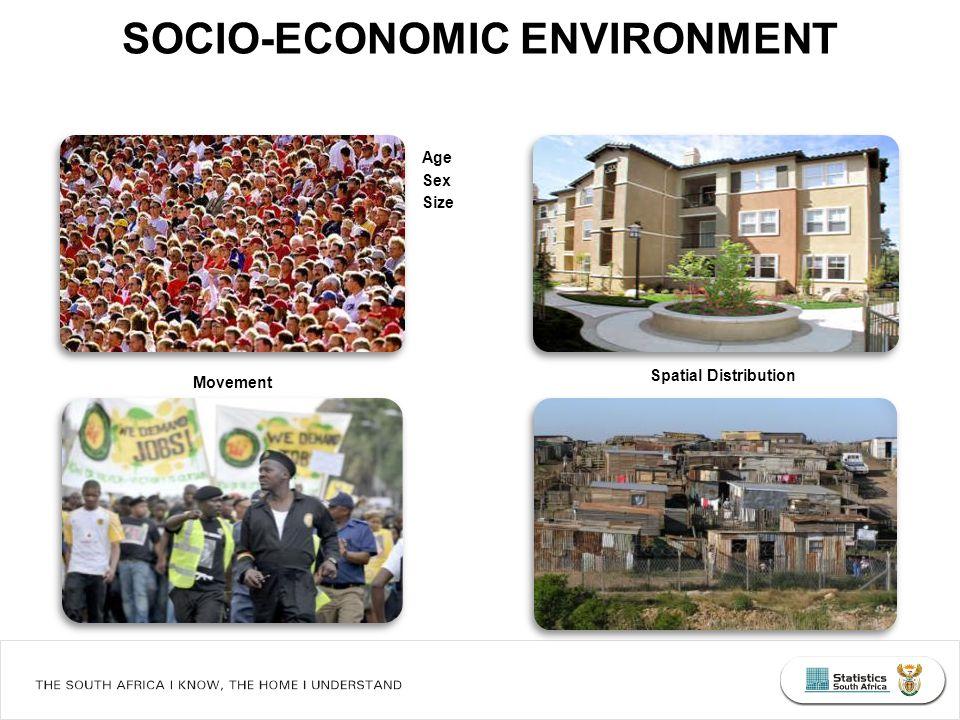 SOCIO-ECONOMIC ENVIRONMENT Age Sex Size Spatial Distribution Movement