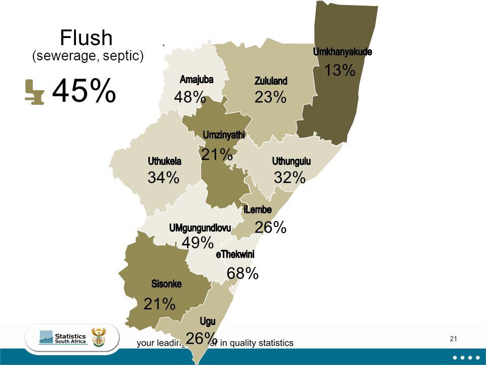 21 ` Flush 45% (sewerage, septic) 68% 49% 48% 34%32% 26% 23% 21% 13%