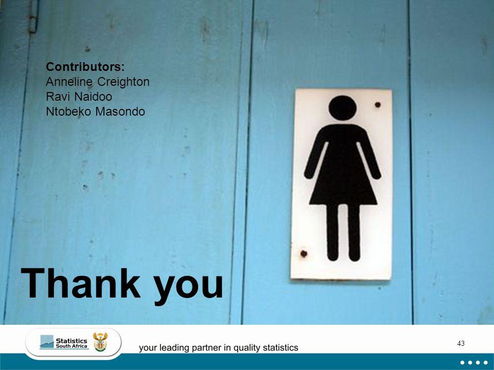 43 Thank you Contributors: Anneline Creighton Ravi Naidoo Ntobeko Masondo