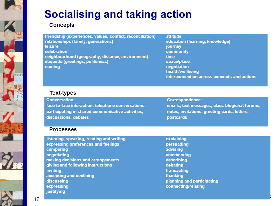 Socialising and taking action Concepts Text-types Processes friendship (experiences, values, conflict, reconciliation) relationships (family, generations) leisure celebration neighbourhood (geography, distance, environment) etiquette (greetings, politeness) naming attitude education (learning, knowledge) journey community time space/place negotiation health/wellbeing interconnection across concepts and actions Conversation: face-to-face interaction; telephone conversations; participating in shared communicative activities, discussions, debates Correspondence: emails, text messages, class blog/chat forums, notes, invitations, greeting cards, letters, postcards listening, speaking, reading and writingexplaining expressing preferences and feelingspersuading comparingadvising negotiatingcommenting making decisions and arrangementsdescribing giving and following instructionsdebating invitingtransacting accepting and decliningthanking discussingplanning and participating expressingconnecting/relating justifying 17