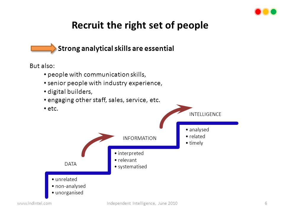 Recruit the right set of people Strong analytical skills are essential But also: people with communication skills, senior people with industry experience, digital builders, engaging other staff, sales, service, etc.