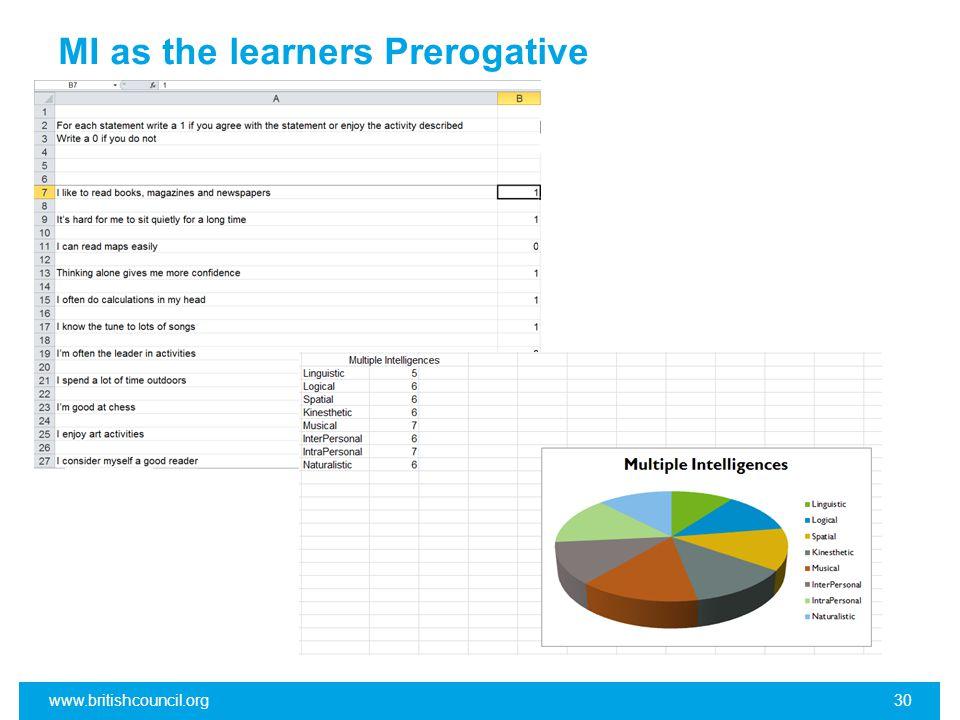 MI as the learners Prerogative www.britishcouncil.org30