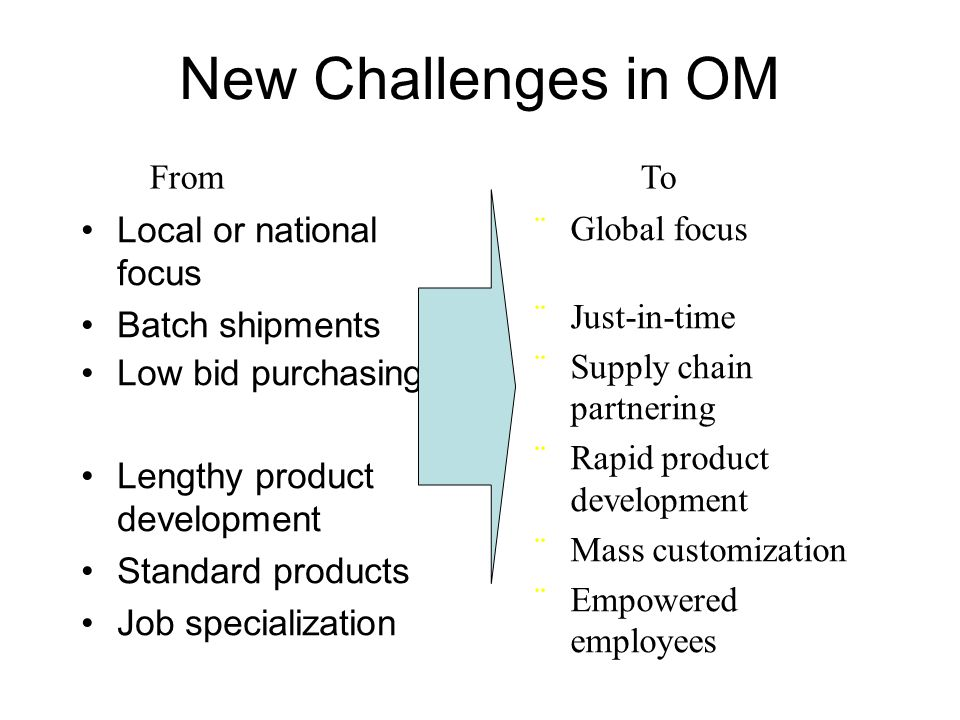New Challenges in OM Local or national focus Batch shipments Low bid purchasing Lengthy product development Standard products Job specialization ¨Glob
