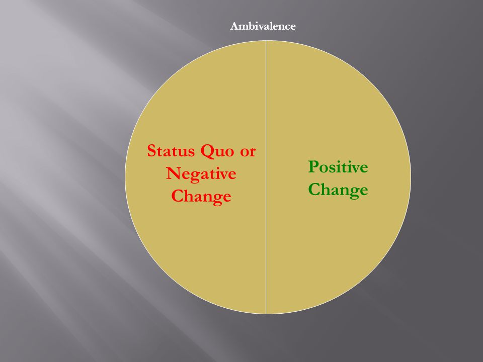 Negative vs.Positive Focus in MI Looking forward Where are your current actions leading you.