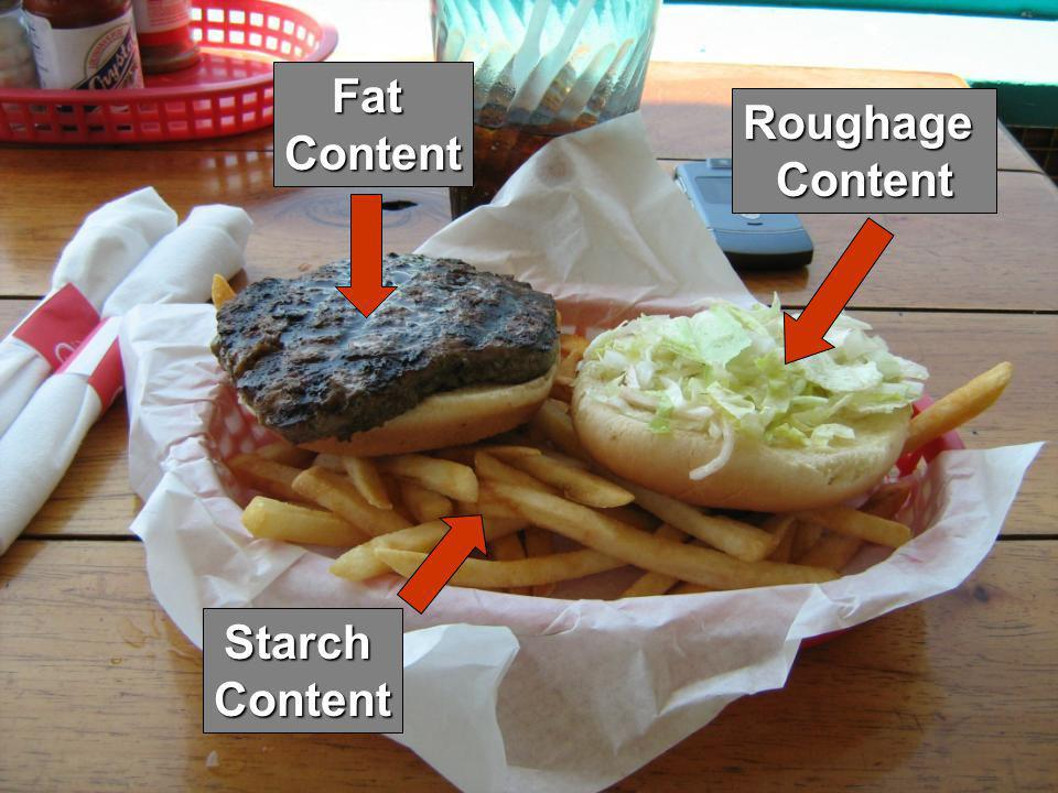 Roughage Content Fat Content Starch Content