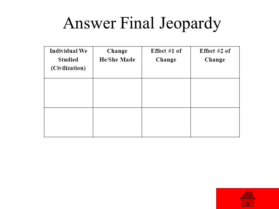 Final Jeopardy Answer Final Jeopardy Music Fill out the chart below… Individual We Studied (Civilization) Change He/She Made Effect #1 of Change Effec