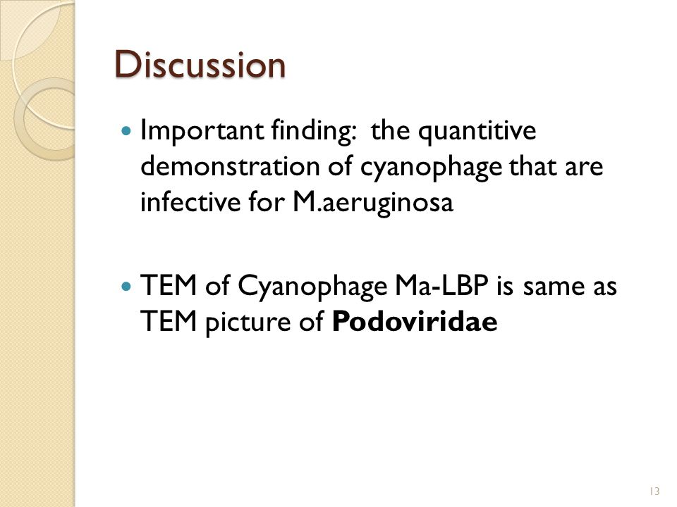 Discussion Important finding: the quantitive demonstration of cyanophage that are infective for M.aeruginosa TEM of Cyanophage Ma-LBP is same as TEM picture of Podoviridae 13