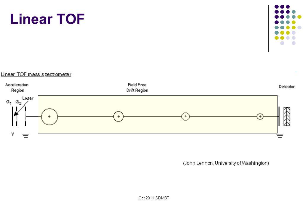 Oct 2011 SDMBT Linear TOF (John Lennon, University of Washington)