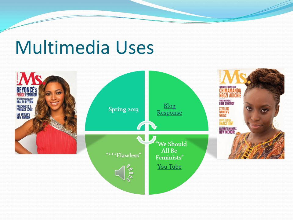 Multimedia Uses Spring 2013 Blog Response We Should All Be Feminists You Tube ***Flawless