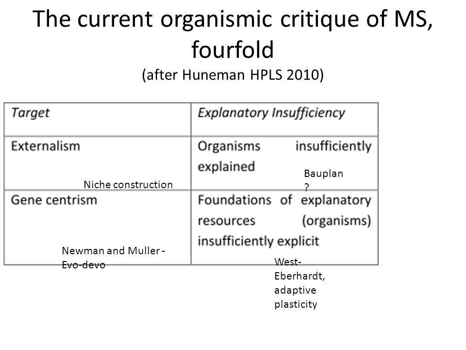 The current organismic critique of MS, fourfold (after Huneman HPLS 2010) Niche construction Newman and Muller - Evo-devo Bauplan .