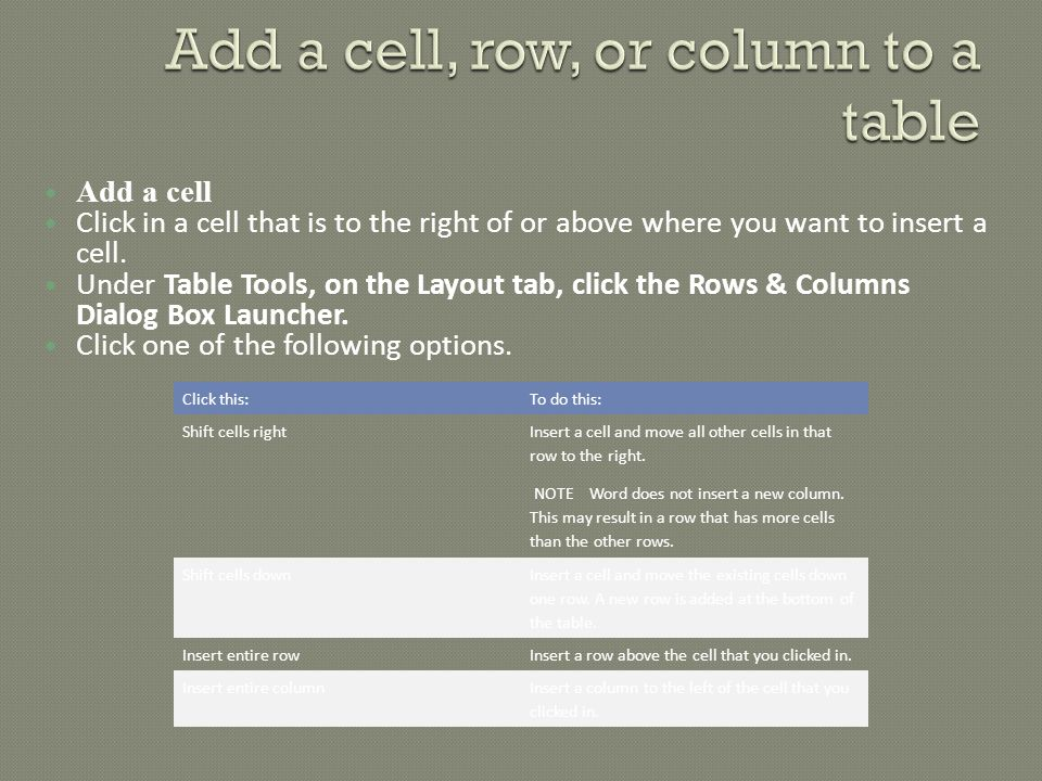 Add a cell Click in a cell that is to the right of or above where you want to insert a cell.