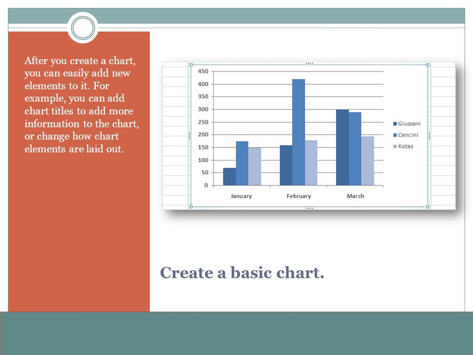 www.alterNativeMedia.biz© 2008 aNm – Michael Sheyahshe Create a basic chart. After you create a chart, you can easily add new elements to it. For exam