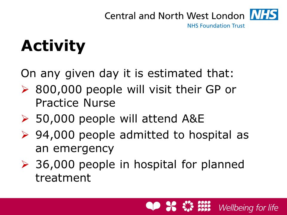 Activity On any given day it is estimated that:  800,000 people will visit their GP or Practice Nurse  50,000 people will attend A&E  94,000 people admitted to hospital as an emergency  36,000 people in hospital for planned treatment