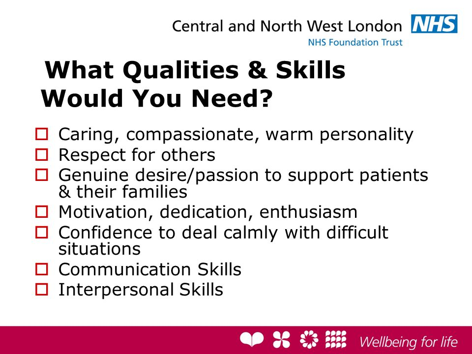 What Qualities & Skills Would You Need.