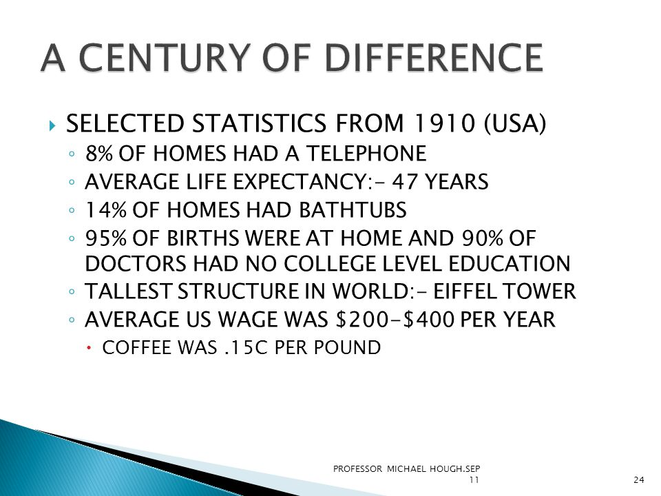  SELECTED STATISTICS FROM 1910 (USA) ◦ 8% OF HOMES HAD A TELEPHONE ◦ AVERAGE LIFE EXPECTANCY:- 47 YEARS ◦ 14% OF HOMES HAD BATHTUBS ◦ 95% OF BIRTHS WERE AT HOME AND 90% OF DOCTORS HAD NO COLLEGE LEVEL EDUCATION ◦ TALLEST STRUCTURE IN WORLD:- EIFFEL TOWER ◦ AVERAGE US WAGE WAS $200-$400 PER YEAR  COFFEE WAS.15C PER POUND PROFESSOR MICHAEL HOUGH.SEP 1124