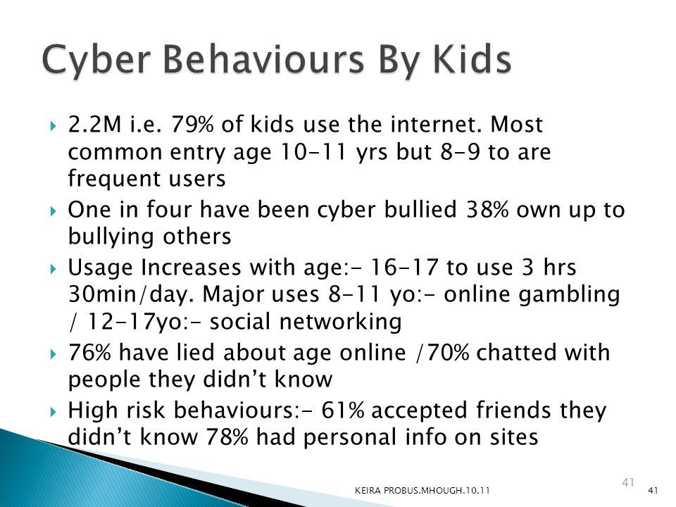  2.2M i.e. 79% of kids use the internet.