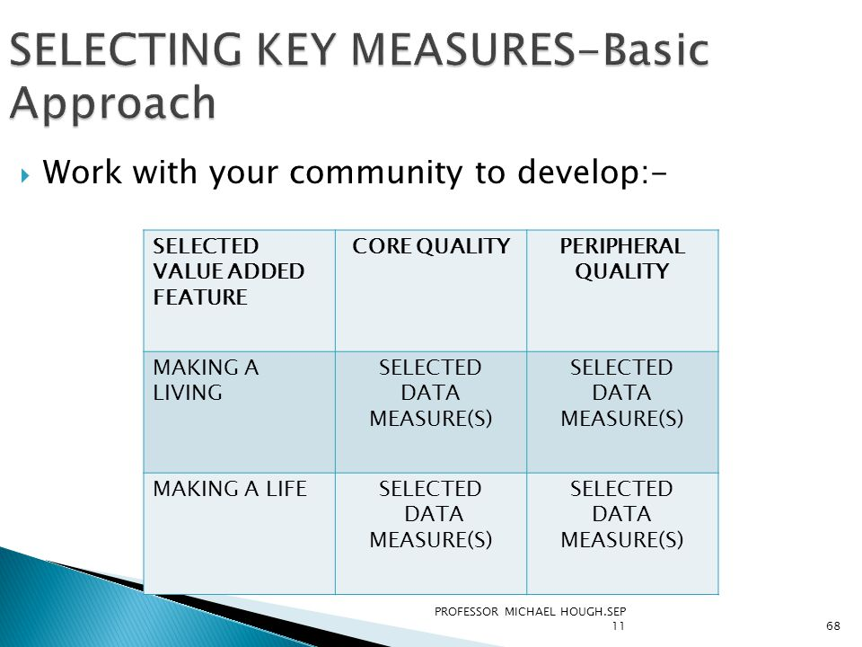 PROFESSOR MICHAEL HOUGH.SEP 1168  Work with your community to develop:- SELECTING KEY MEASURES-Basic Approach SELECTED VALUE ADDED FEATURE CORE QUALITYPERIPHERAL QUALITY MAKING A LIVING SELECTED DATA MEASURE(S) SELECTED DATA MEASURE(S) MAKING A LIFESELECTED DATA MEASURE(S) SELECTED DATA MEASURE(S)