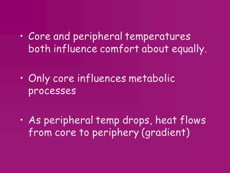  NORMOTHERMIA Core temp range of 36°C to 38°C  HYPOTHERMIA Core temp less than 36°C  MILD HYPOTHERMIA Core temp range 34°C to 36°C