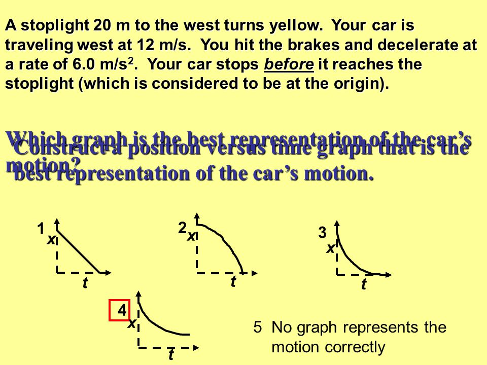 A skateboarder is moving along the road as seen in the motion diagram below.